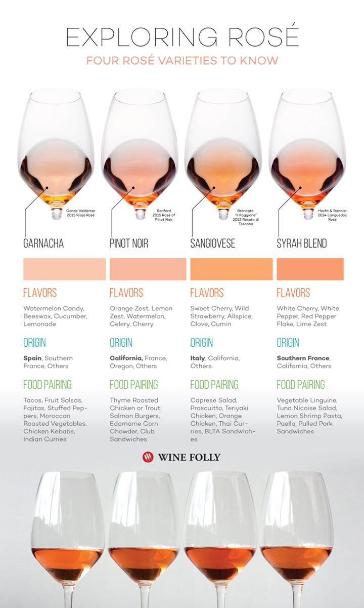 rose wine explore